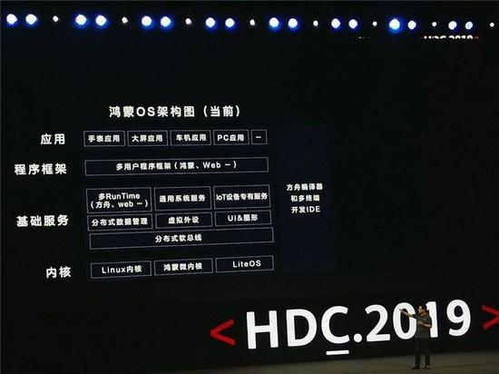 鸿蒙pc端系统下载官网2.0版电脑版